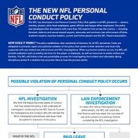 View NFL Owners Approve New Personal-Conduct Policy